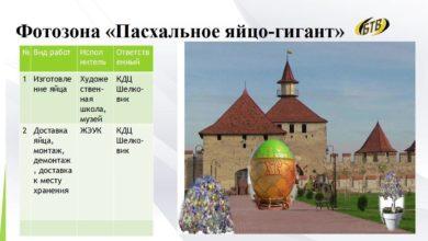 Photo of Пасхальный перезвон зазвучит в крепости